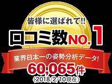 皆様に選ばれて!!口コミ数NO.1|業界日本一の姿勢分析データ!60,065件(2018/2/10現在)
